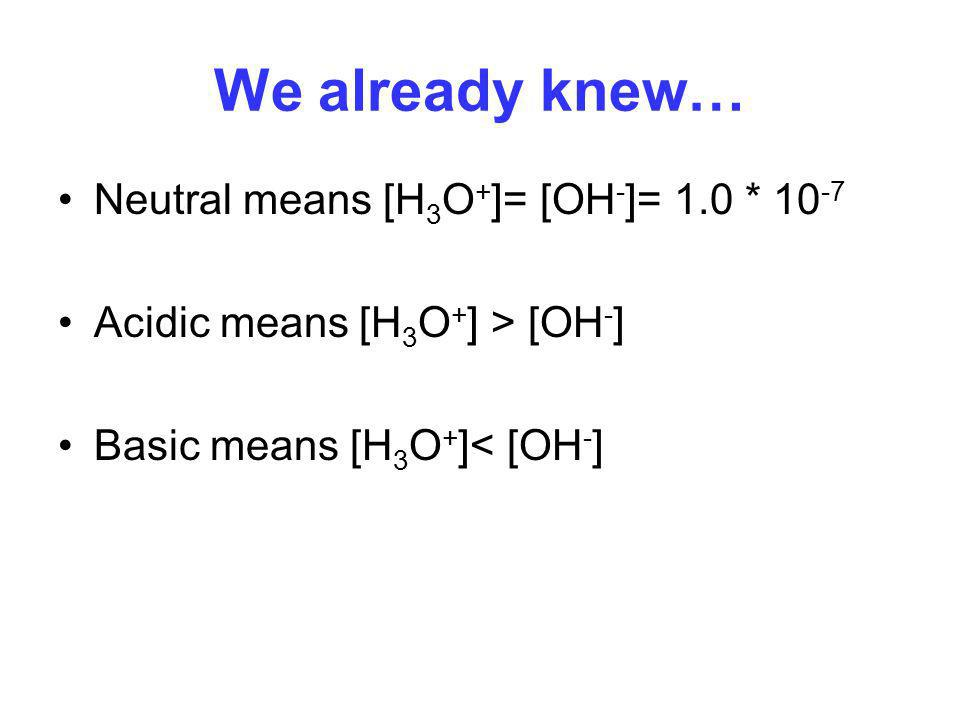 We already knew… Neutral means [H3O+]= [OH-]= 1.0 * 10-7